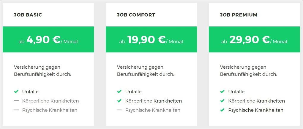 Getsurance Job Leistungspakete - grafische Darstellung der drei verschiedenen Versionen unseres Produktes